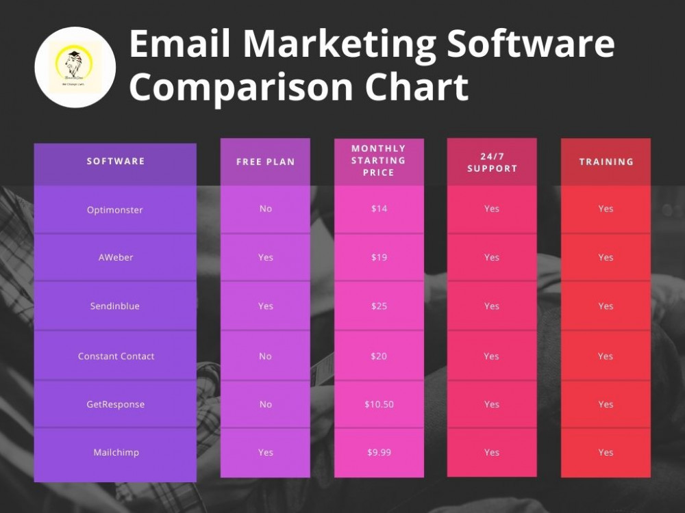 email marketing software provider comparison chart