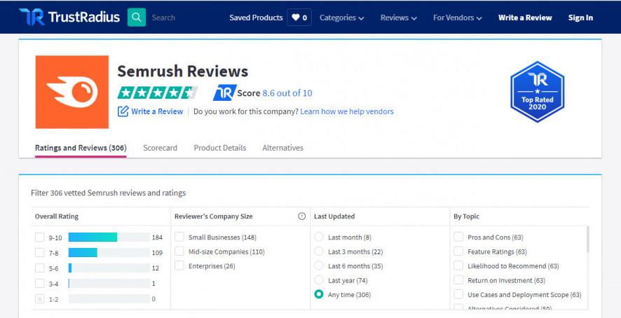 SEMRush Trust Radius review