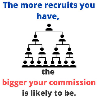 Earning commission through MLM