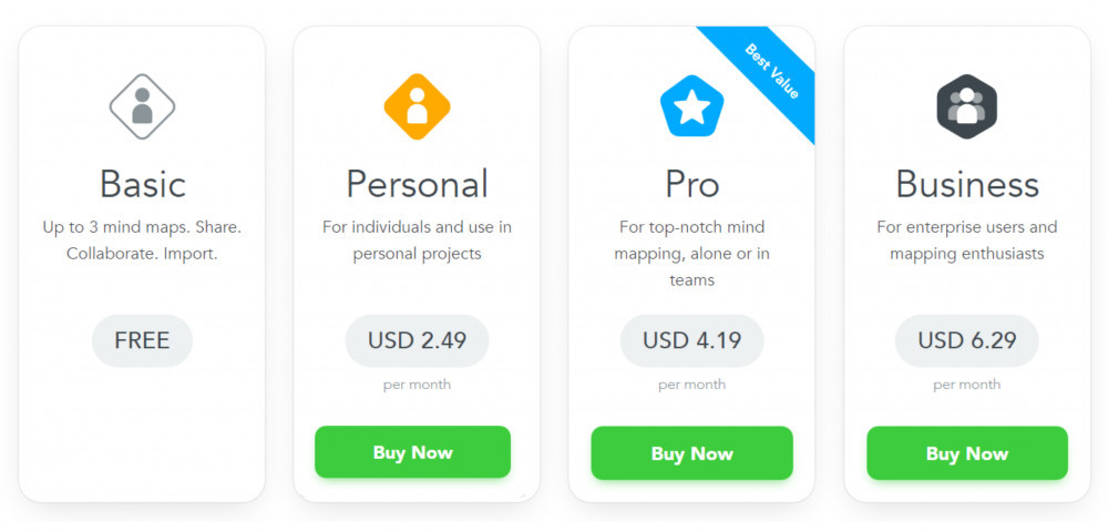 Mind Meister Pricing